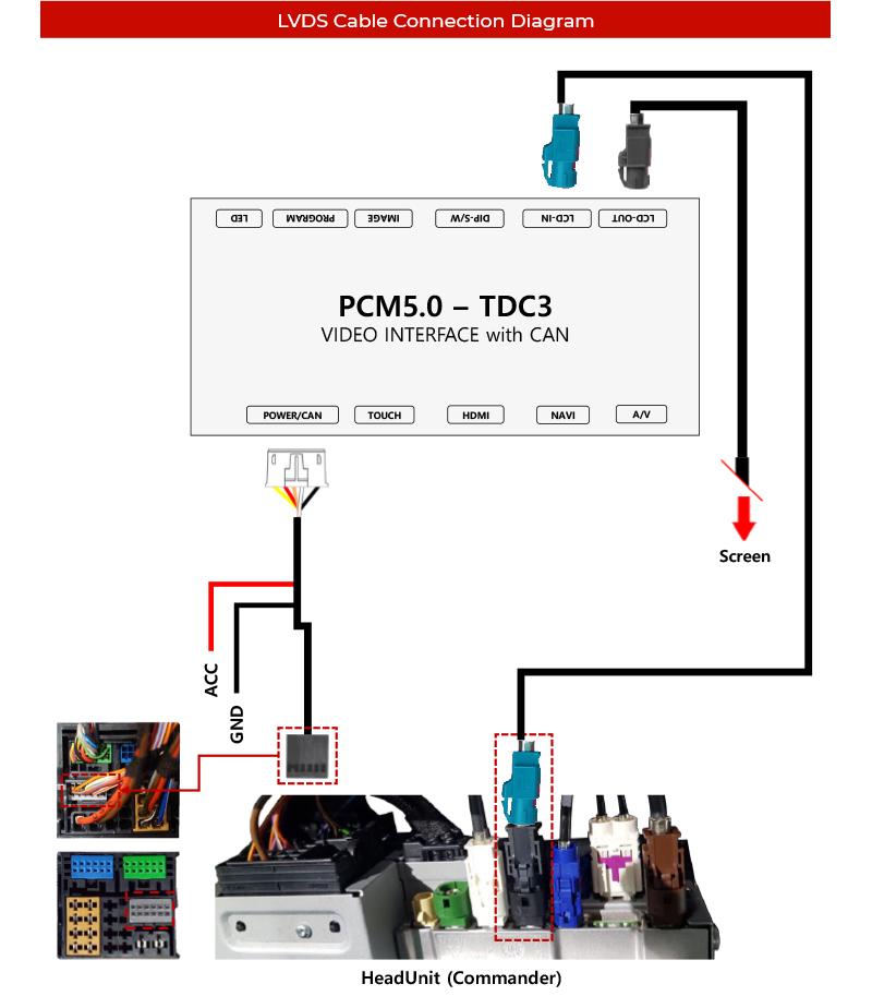 PCM5-0-TDC3_CARPLAY_SET_Detail_31.jpg