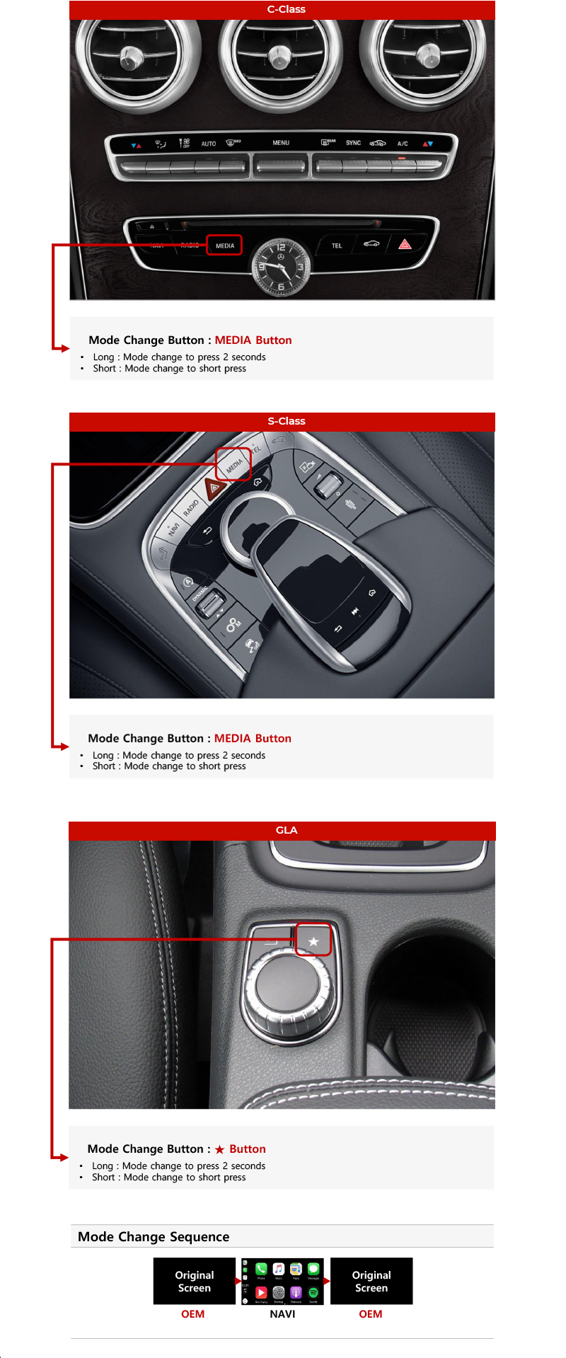MB-2015-DC3_CarPlay-SET_Detail_18.jpg