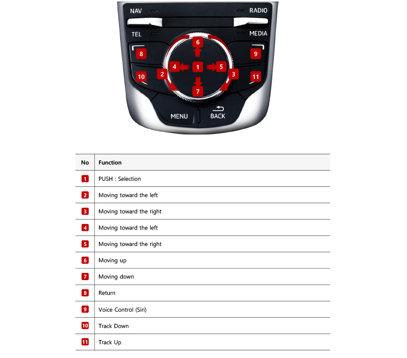 AUDI_4G_HIGEND_NV_17_SET_detail_16.jpg